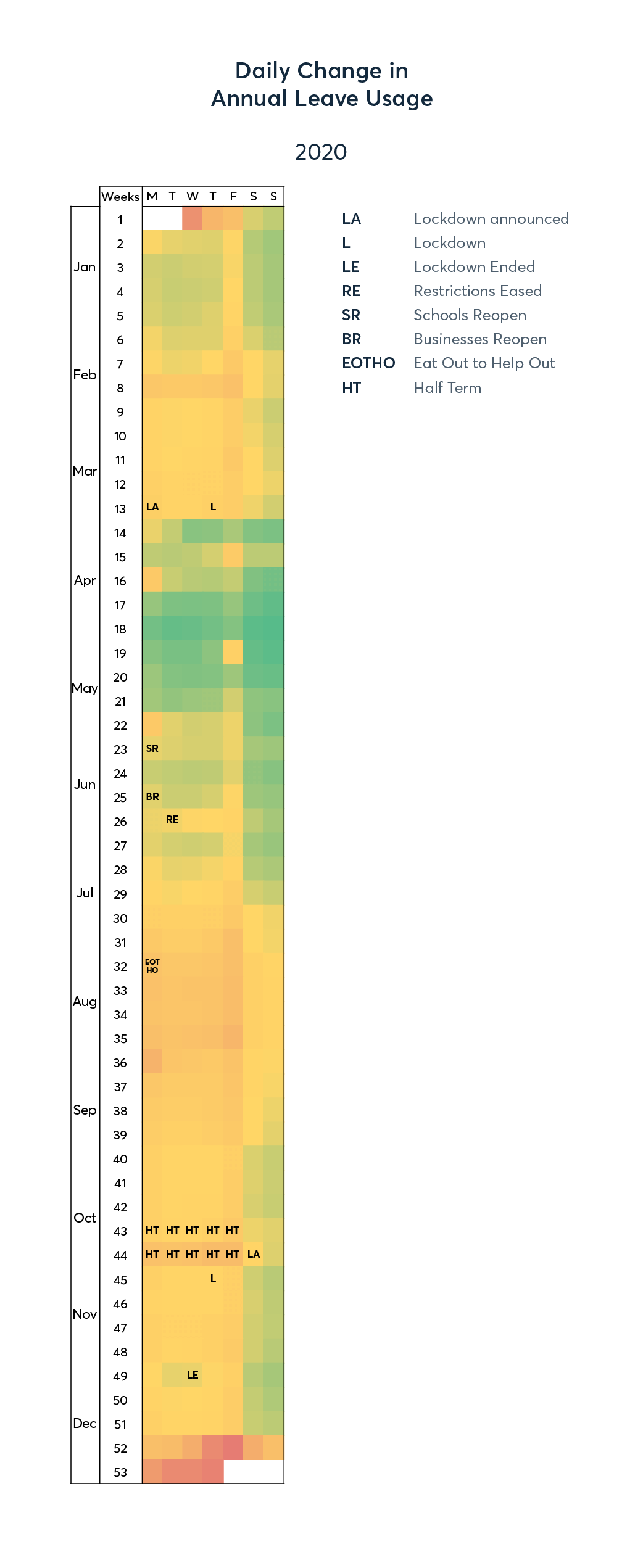 Heatmap showing daily changes in annual leave usage for 2020