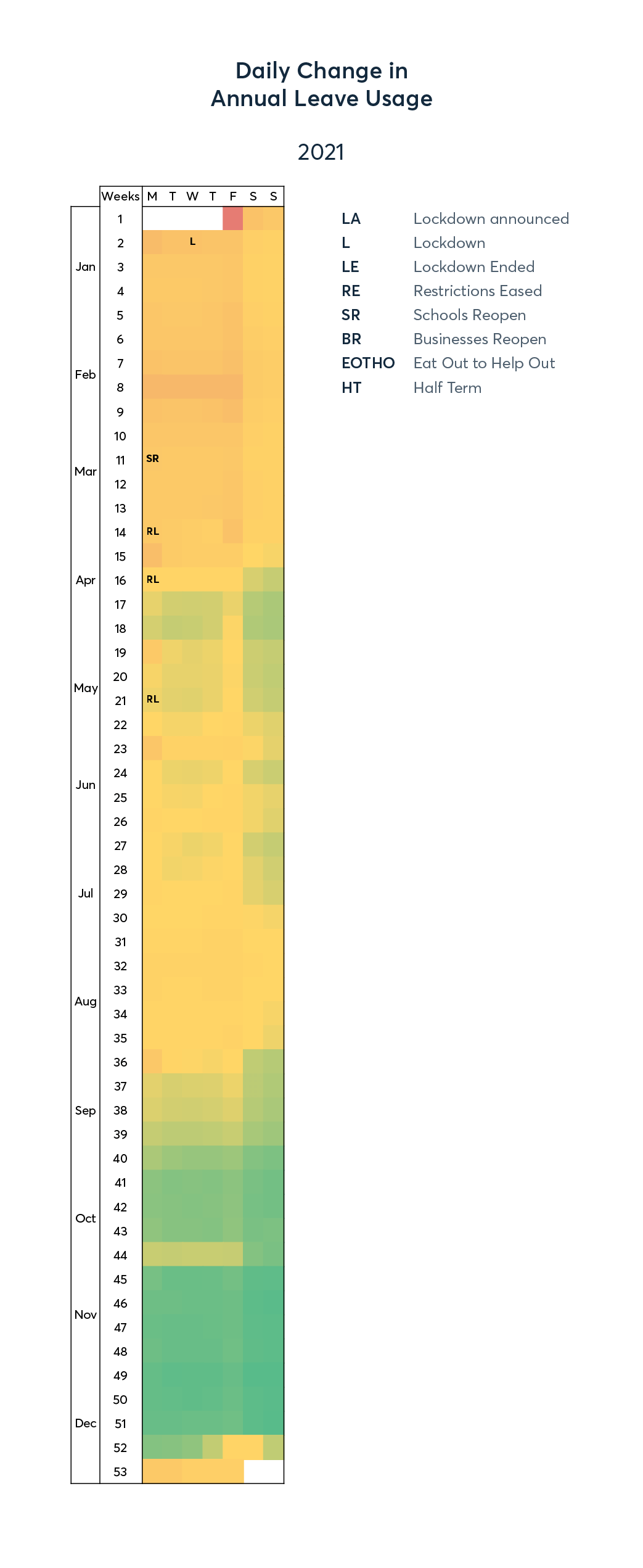 Heatmap showing daily changes in annual leave usage for 2021