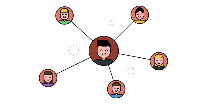 network of employees